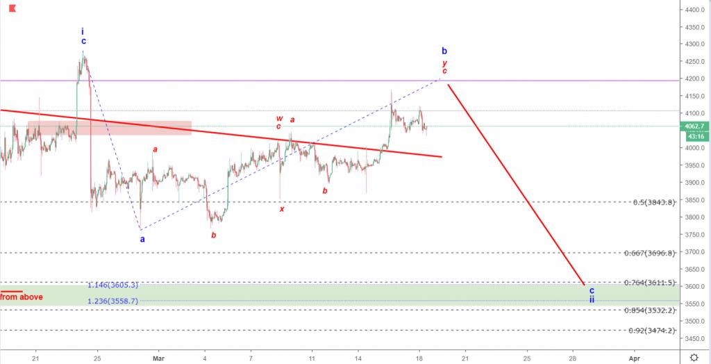 bitcoin castaway trader