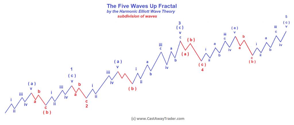 FAQ - Predict the Next Market Move