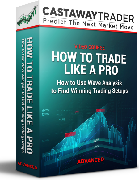 trading video course