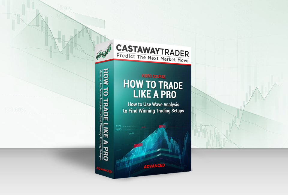 How to trade like a pro - Elliott Wave Trader
